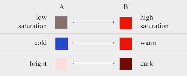 color design for video games, color theory for game designers