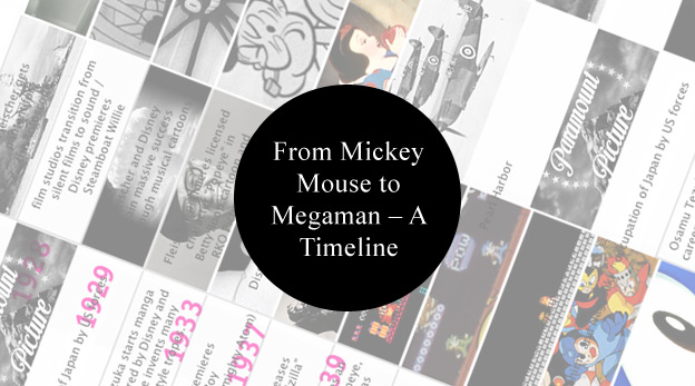 From Mickey Mouse To Megaman –  A Timeline